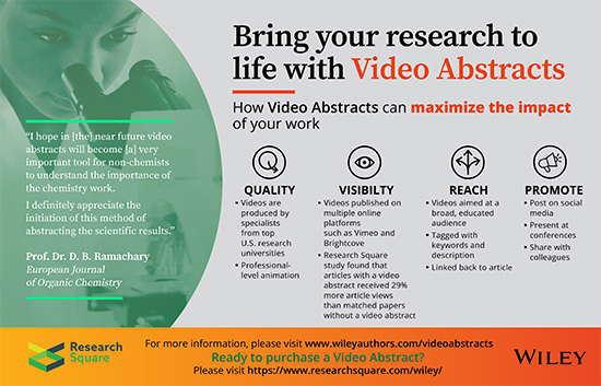 Video Abstracts benefits
