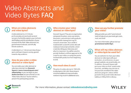 Video Abstracts FAQs